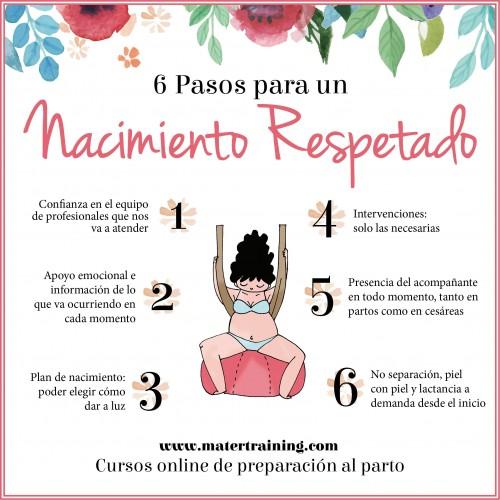 mater-training-infografia-parto-respetado